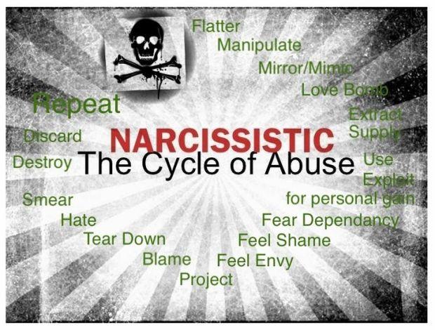 narc cycle